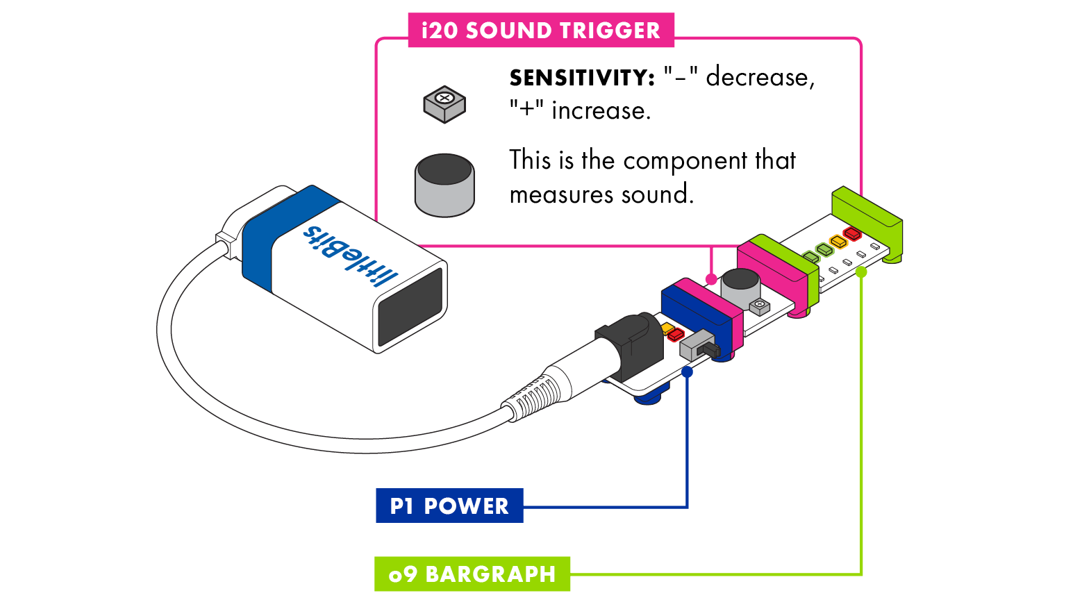 width=500 height=281 /></p> Product Code & UPC<br />LB-650-0020 : 859477003539</div> <p><span><br /></span></p>   </div>   </div>   <div role=