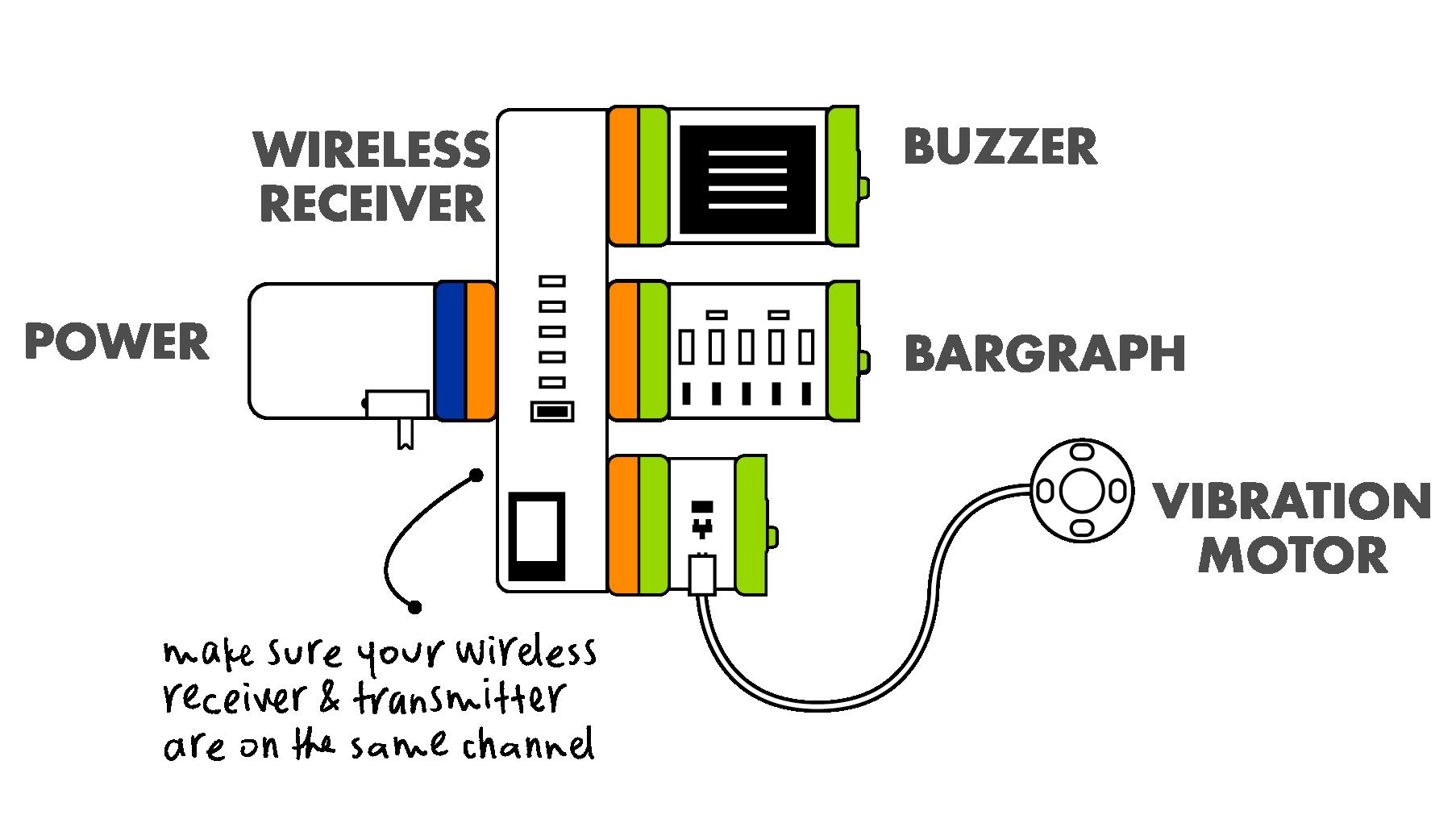 Wireless Receiver Diagram Diy Wiring Diagrams 9v Microphone Fm Transmitter Circuit 5 Channels Littlebits Rh Shop Com Video